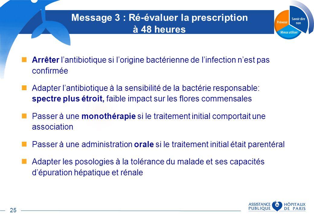 Message 3 : Ré-évaluer la prescription à 48 heures
