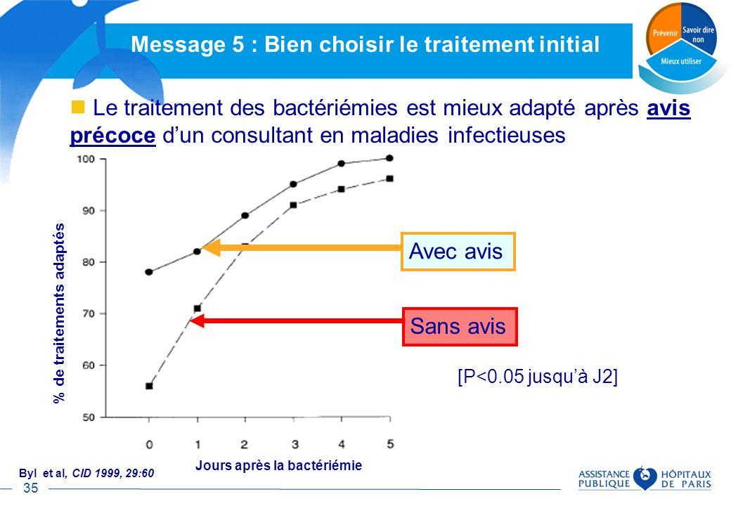 Message 5 : Bien choisir le traitement initial