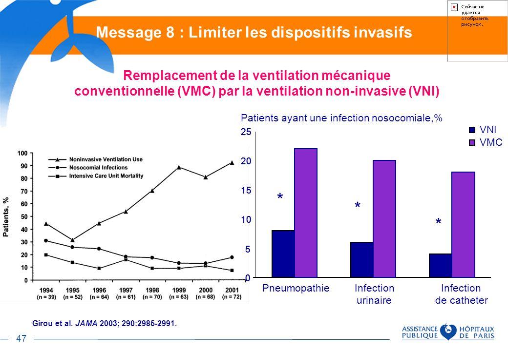 Message 8 : Limiter les dispositifs invasifs