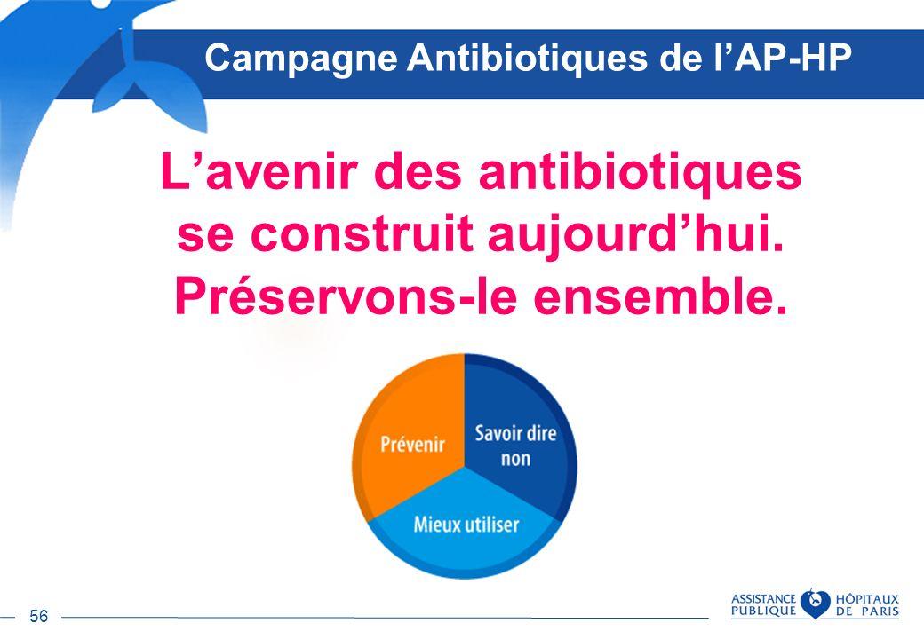 Campagne Antibiotiques de l'AP-HP