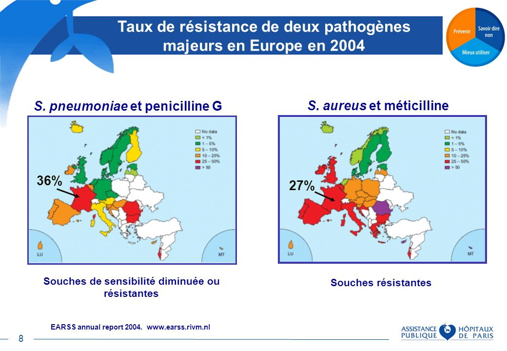 Taux de résistance de deux pathogènes majeurs en Europe en 2004