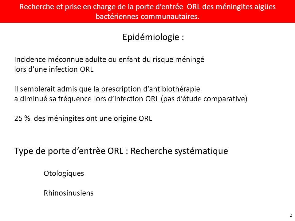 Type de porte d'entrèe ORL : Recherche systématique