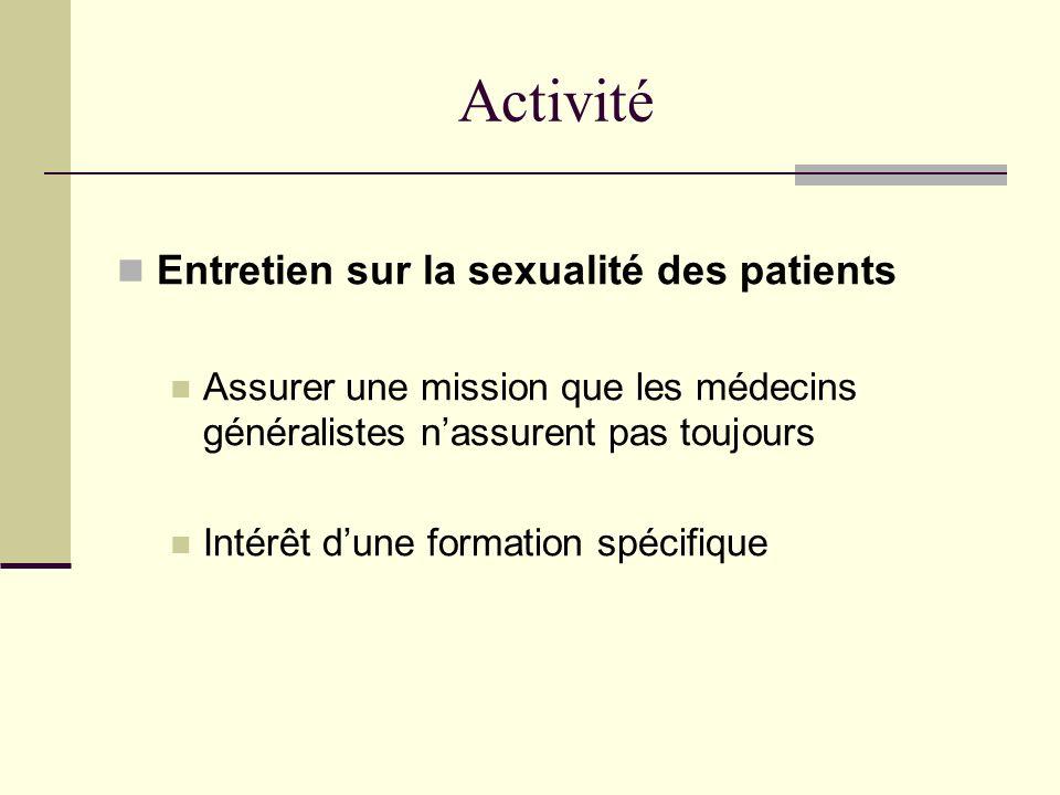 Activité Entretien sur la sexualité des patients