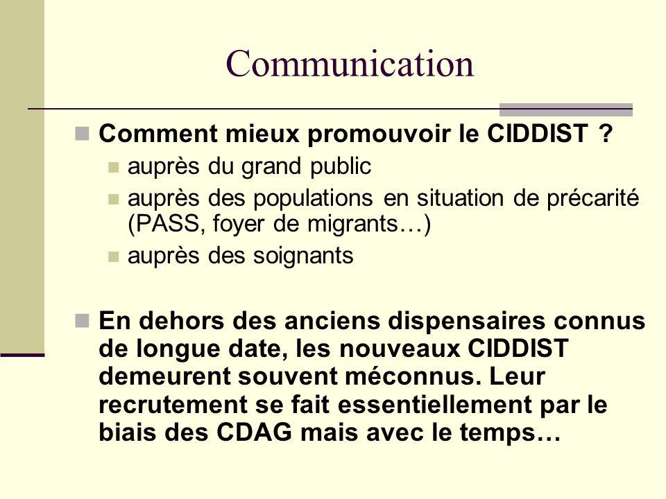 Communication Comment mieux promouvoir le CIDDIST