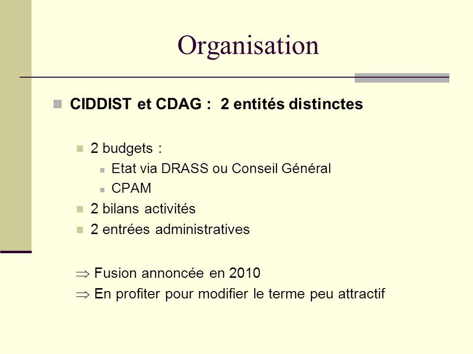 Organisation CIDDIST et CDAG : 2 entités distinctes 2 budgets :
