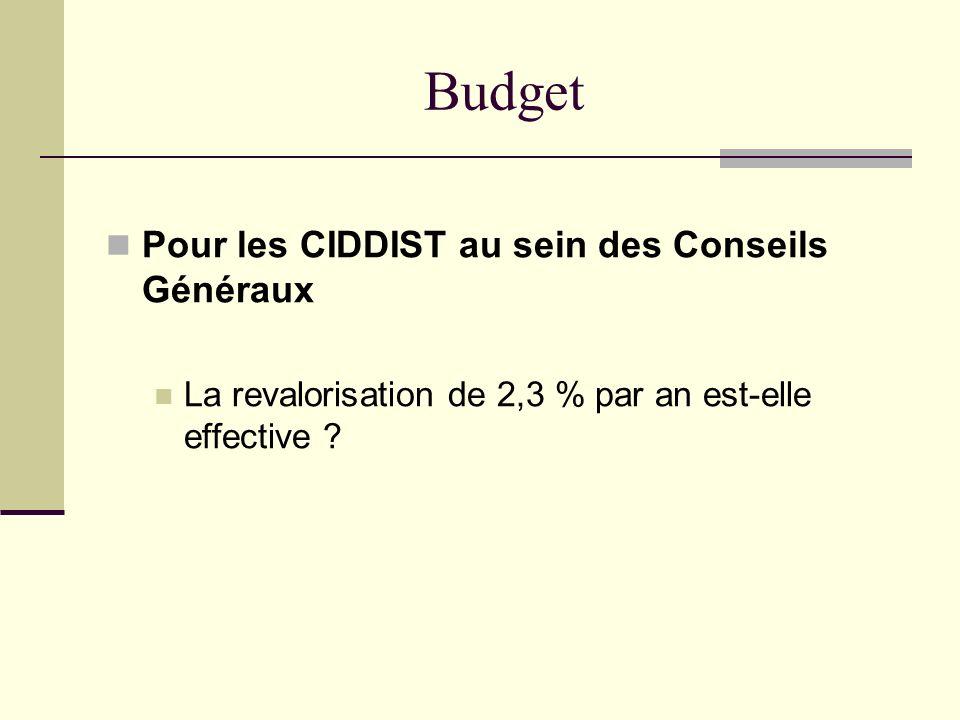 Budget Pour les CIDDIST au sein des Conseils Généraux