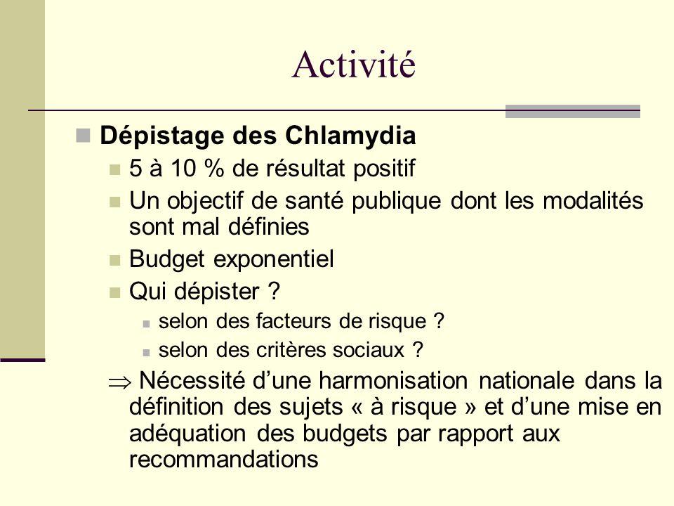 Activité Dépistage des Chlamydia 5 à 10 % de résultat positif