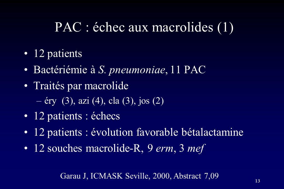 PAC : échec aux macrolides (1)