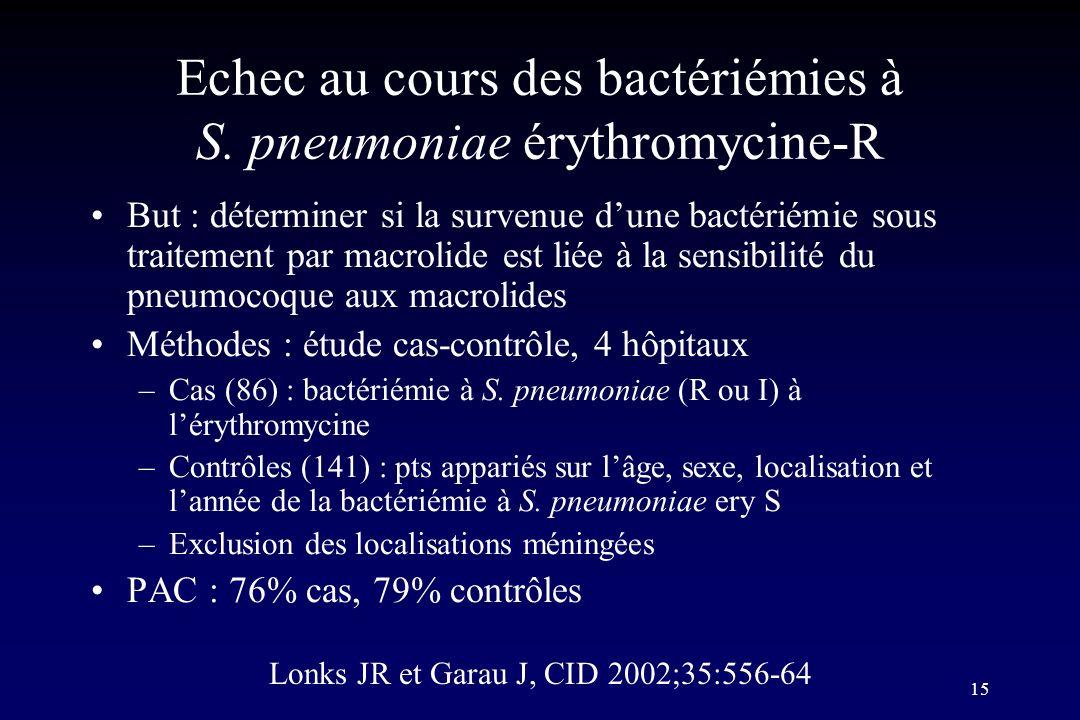 Echec au cours des bactériémies à S. pneumoniae érythromycine-R
