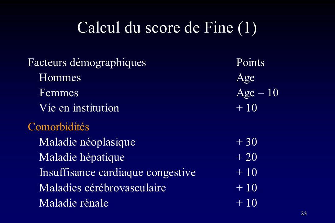 Calcul du score de Fine (1)
