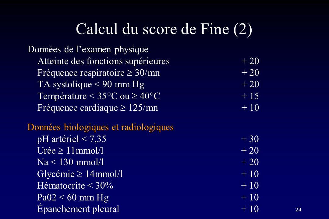 Calcul du score de Fine (2)