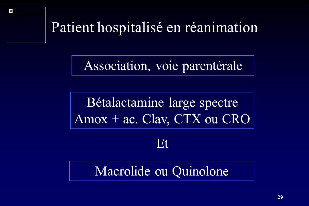 Patient hospitalisé en réanimation