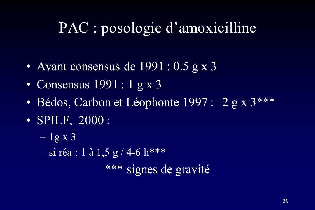 PAC : posologie d'amoxicilline