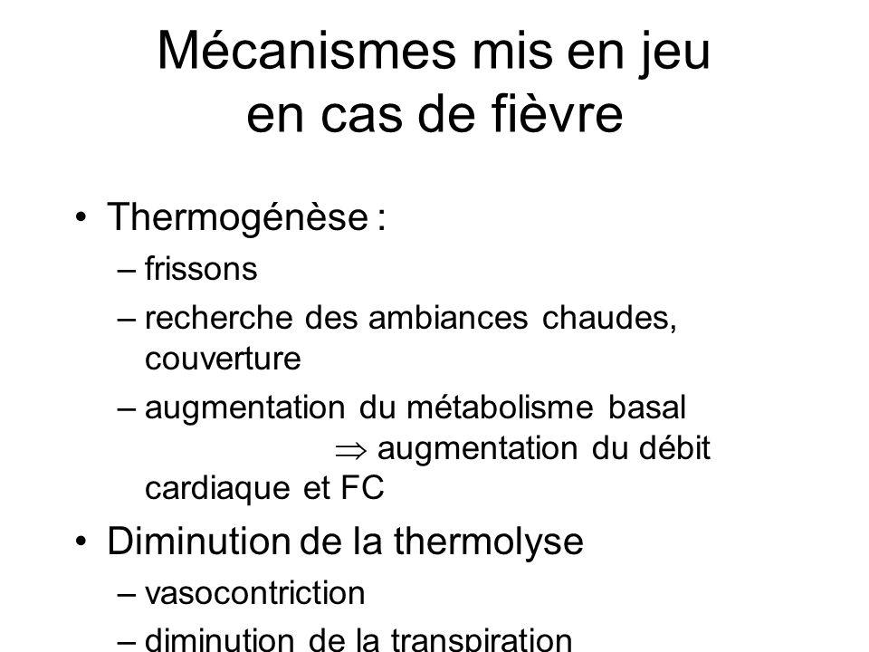 Mécanismes mis en jeu en cas de fièvre