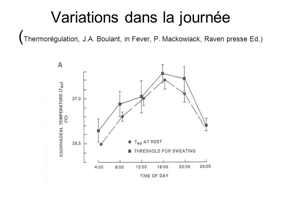 Variations dans la journée (Thermorégulation, J. A