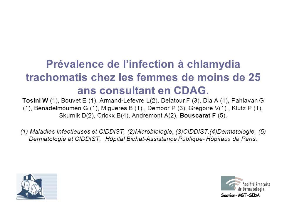 Prévalence de l'infection à chlamydia trachomatis chez les femmes de moins de 25 ans consultant en CDAG. Tosini W (1), Bouvet E (1), Armand-Lefevre L(2), Delatour F (3), Dia A (1), Pahlavan G (1), Benadelmoumen G (1), Migueres B (1) , Demoor P (3), Grégoire V(1) , Klutz P (1), Skurnik D(2), Crickx B(4), Andremont A(2), Bouscarat F (5). (1) Maladies Infectieuses et CIDDIST, (2)Microbiologie, (3)CIDDIST.(4)Dermatologie, (5) Dermatologie et CIDDIST. Hôpital Bichat-Assistance Publique- Hôpitaux de Paris.