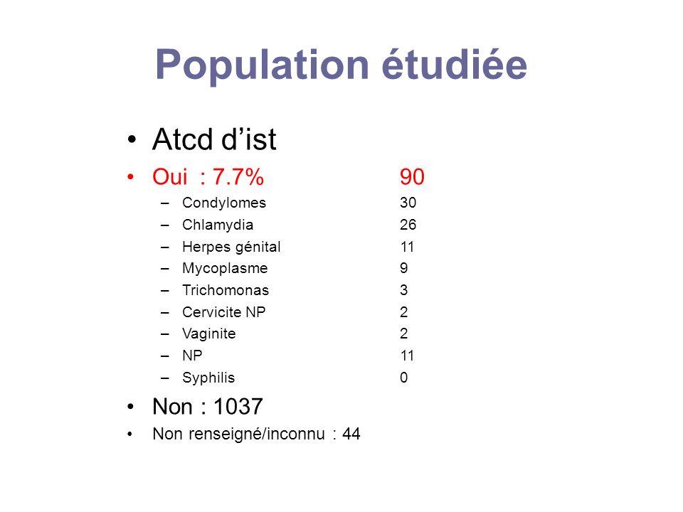 Population étudiée Atcd d'ist Oui : 7.7% 90 Non : 1037