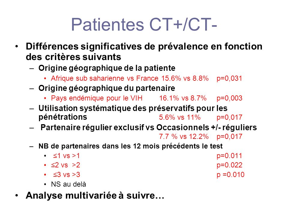Patientes CT+/CT-Différences significatives de prévalence en fonction des critères suivants. Origine géographique de la patiente.