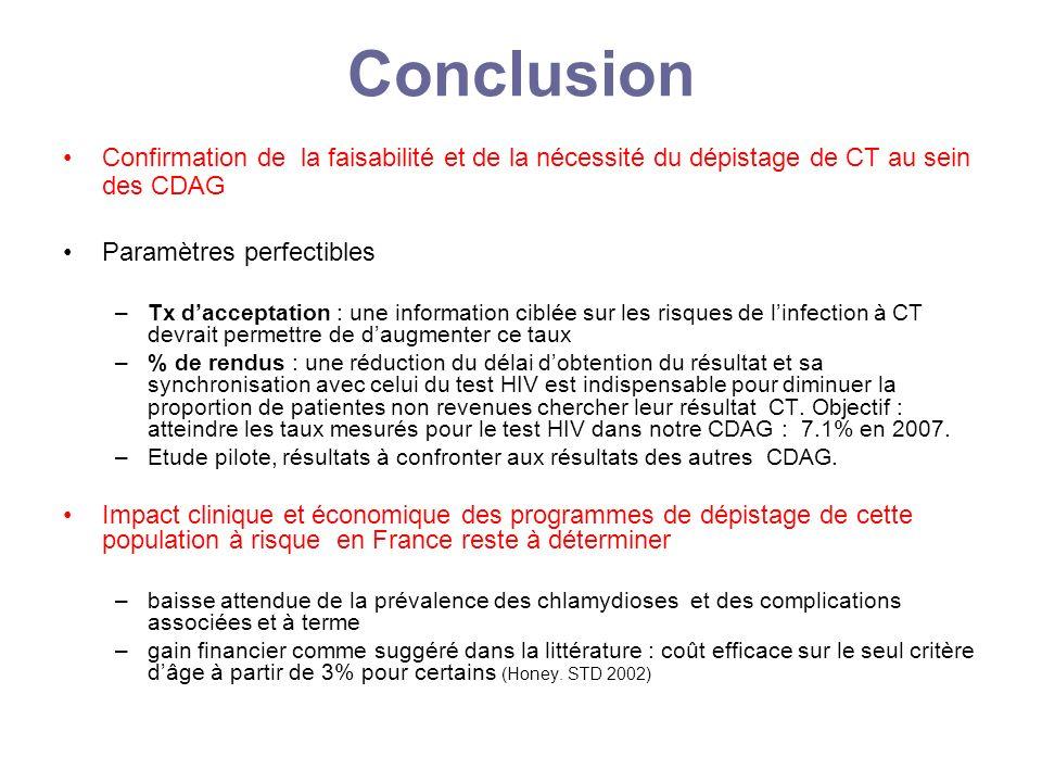 Conclusion Confirmation de la faisabilité et de la nécessité du dépistage de CT au sein des CDAG. Paramètres perfectibles.