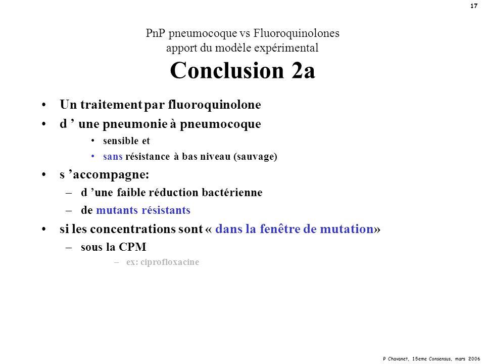 Un traitement par fluoroquinolone d ' une pneumonie à pneumocoque
