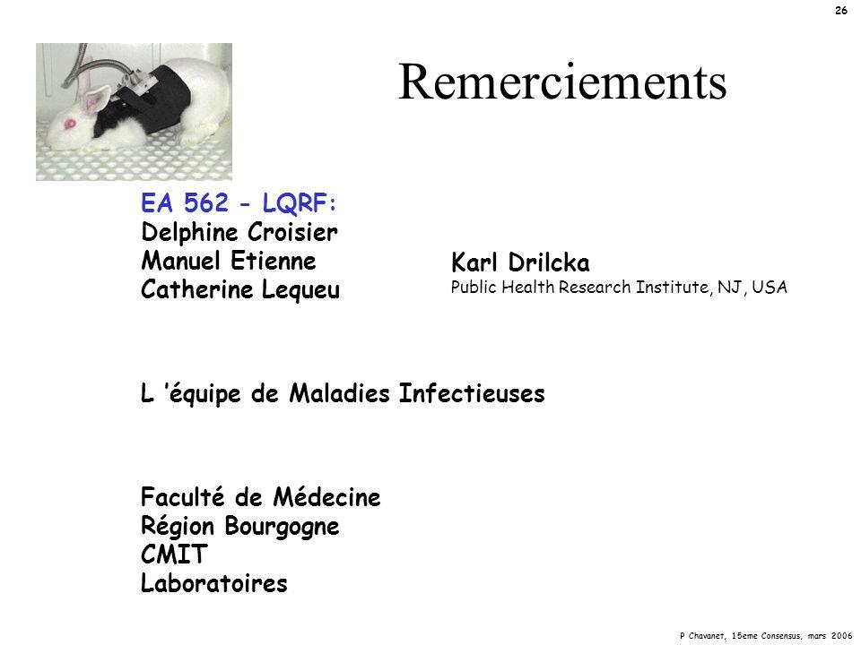 Remerciements EA 562 - LQRF: Delphine Croisier Manuel Etienne