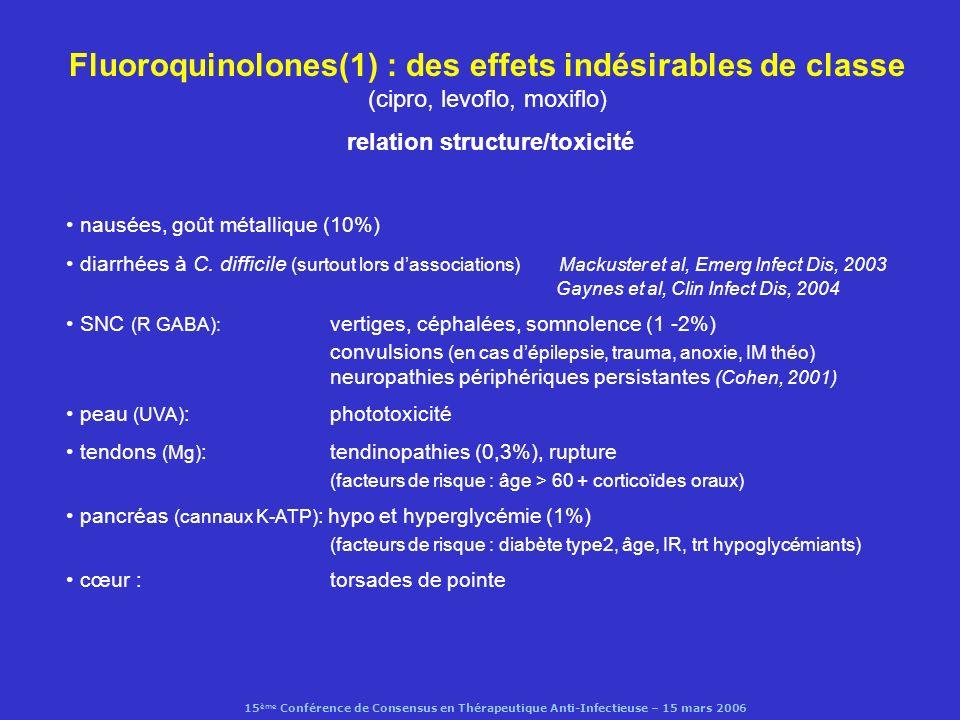 relation structure/toxicité