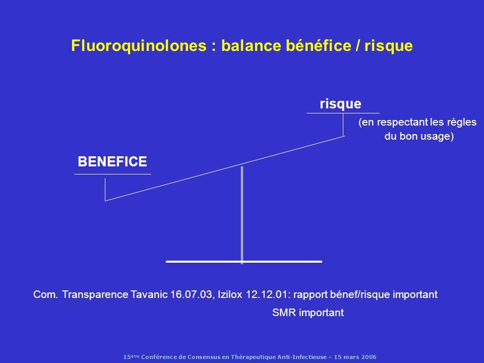 Fluoroquinolones : balance bénéfice / risque