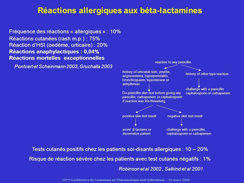 Réactions allergiques aux béta-lactamines