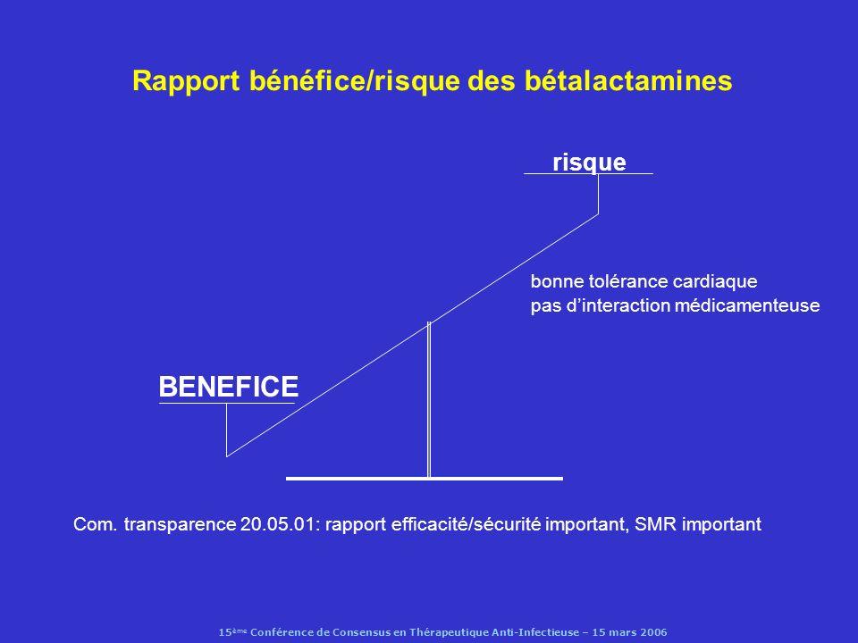 Rapport bénéfice/risque des bétalactamines