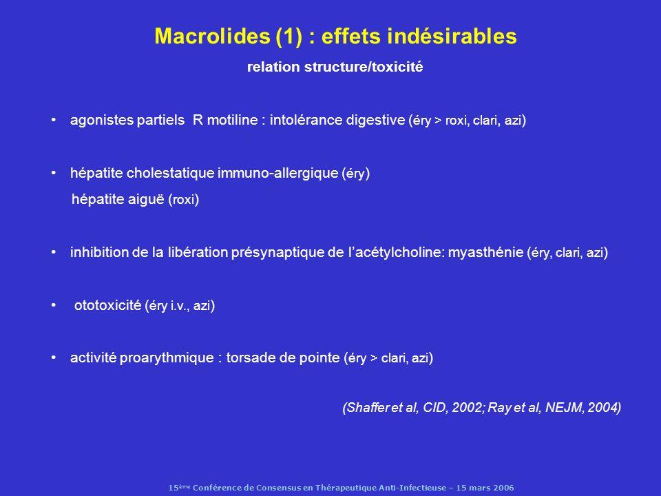 Macrolides (1) : effets indésirables relation structure/toxicité