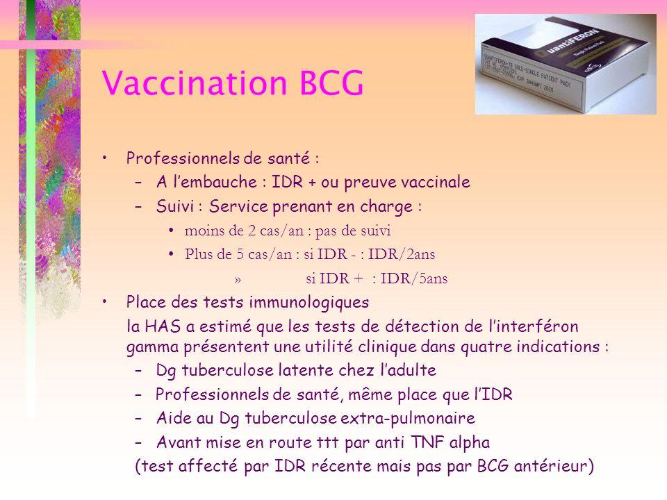 Vaccination BCG Professionnels de santé :