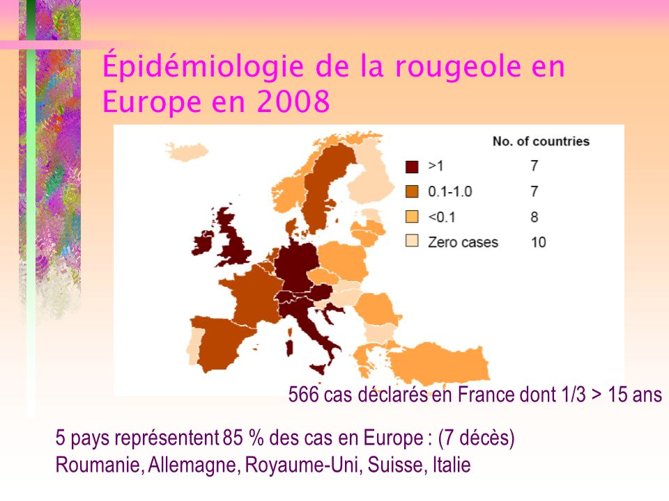 Épidémiologie de la rougeole en Europe en 2008
