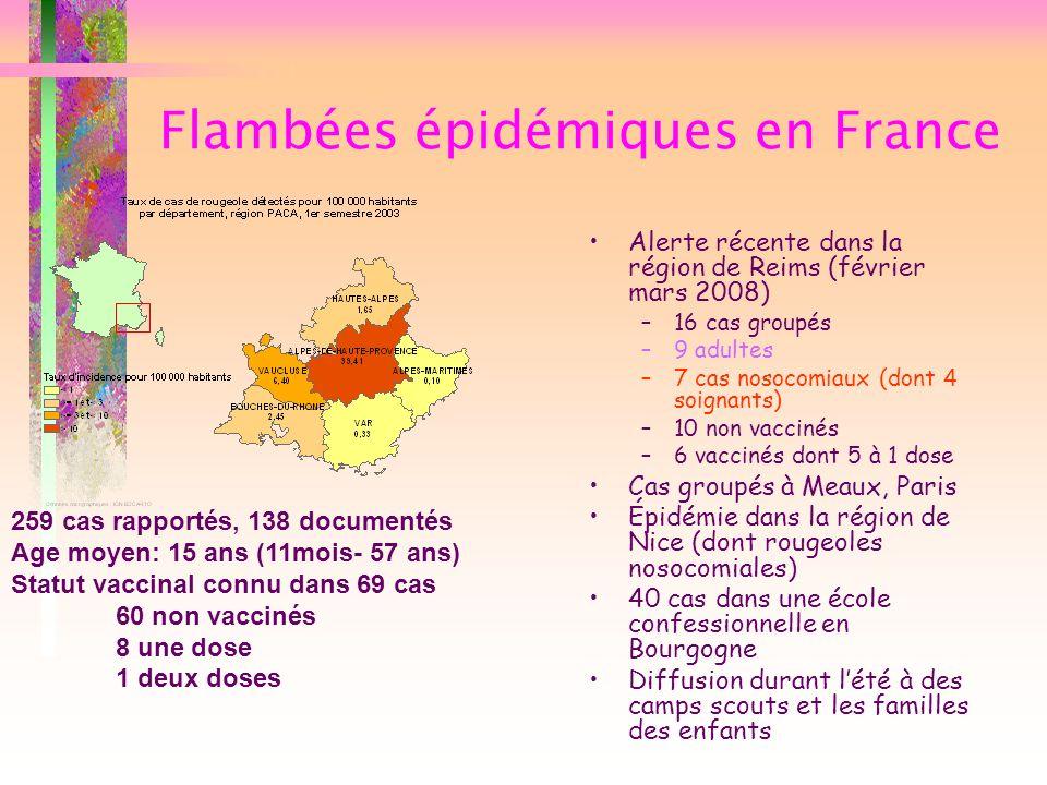 Flambées épidémiques en France