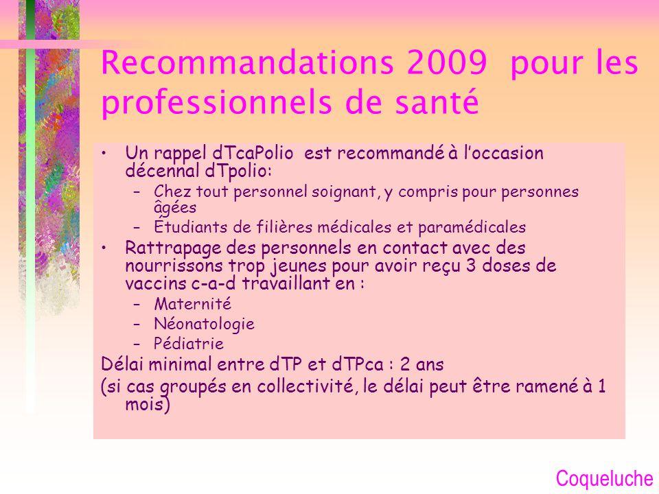Recommandations 2009 pour les professionnels de santé