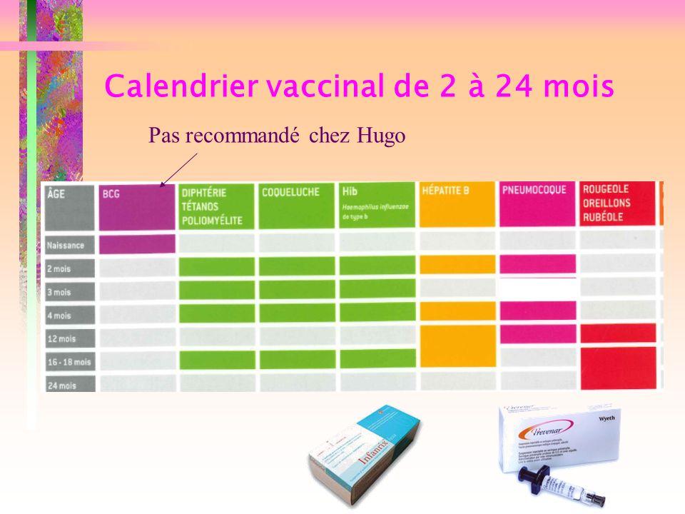 Calendrier vaccinal de 2 à 24 mois