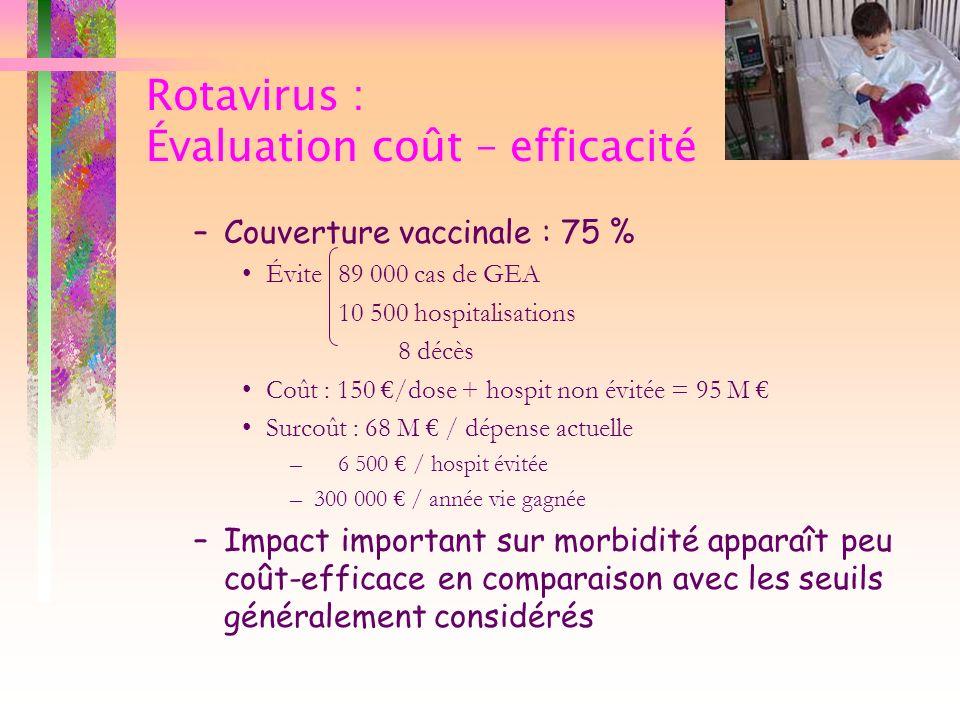 Rotavirus : Évaluation coût – efficacité