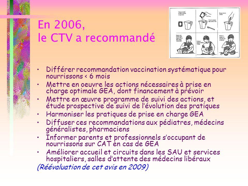 En 2006, le CTV a recommandé Différer recommandation vaccination systématique pour nourrissons < 6 mois.