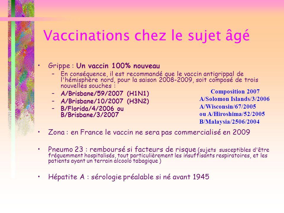 Vaccinations chez le sujet âgé