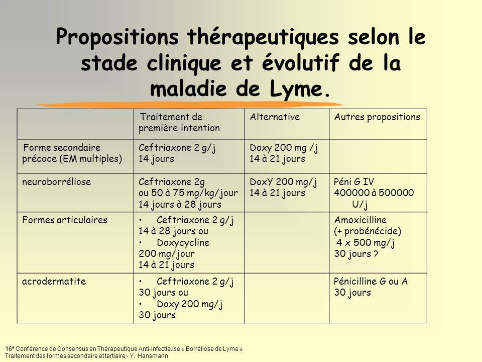 Propositions thérapeutiques selon le stade clinique et évolutif de la maladie de Lyme.