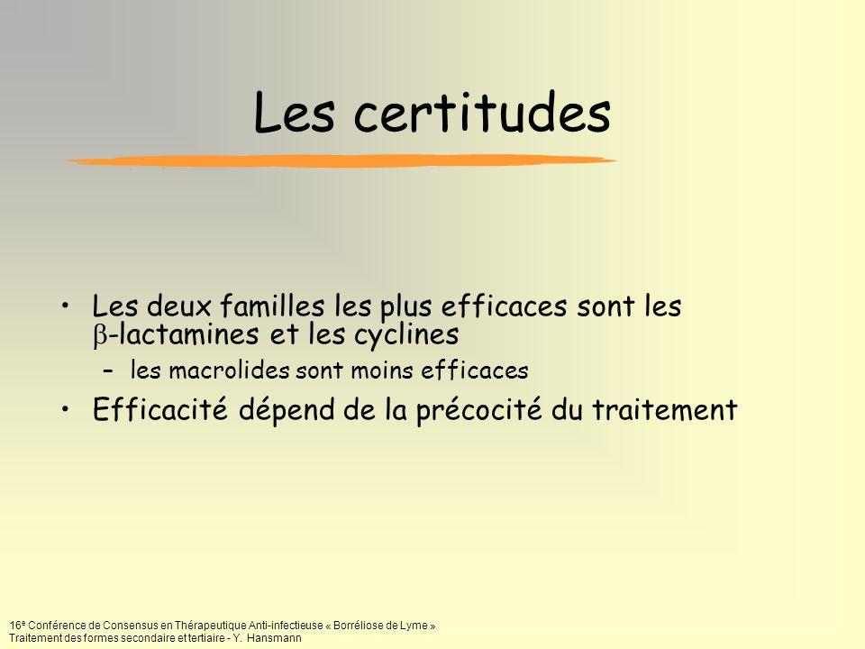 Les certitudes Les deux familles les plus efficaces sont les b-lactamines et les cyclines.