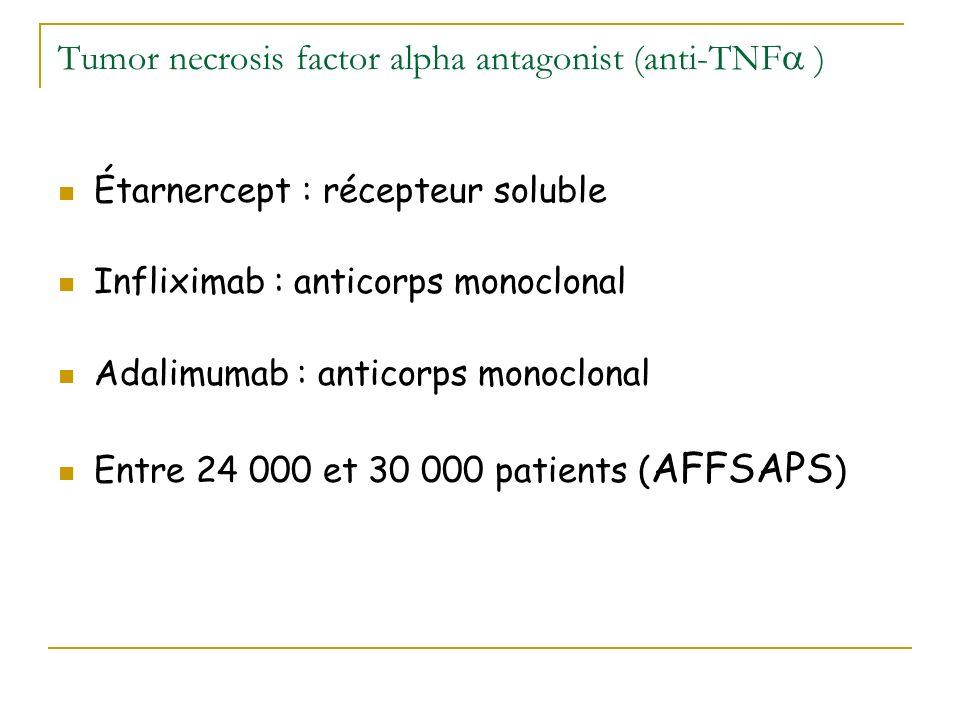 Tumor necrosis factor alpha antagonist (anti-TNF )