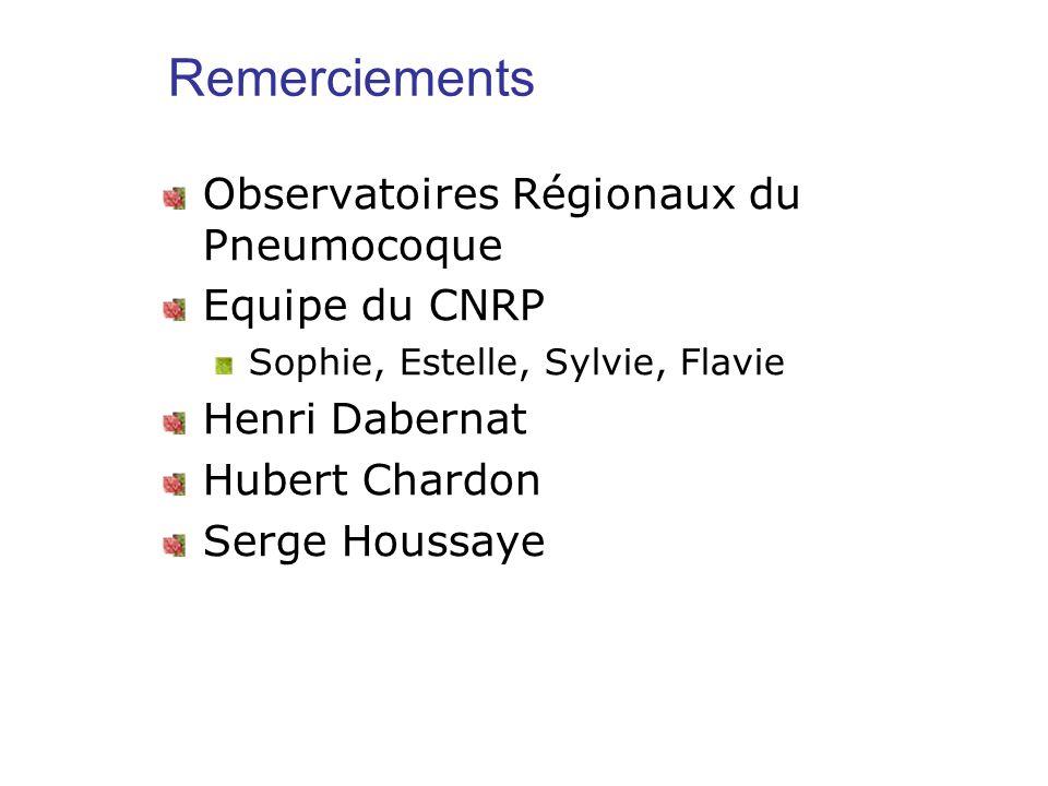 Remerciements Observatoires Régionaux du Pneumocoque Equipe du CNRP
