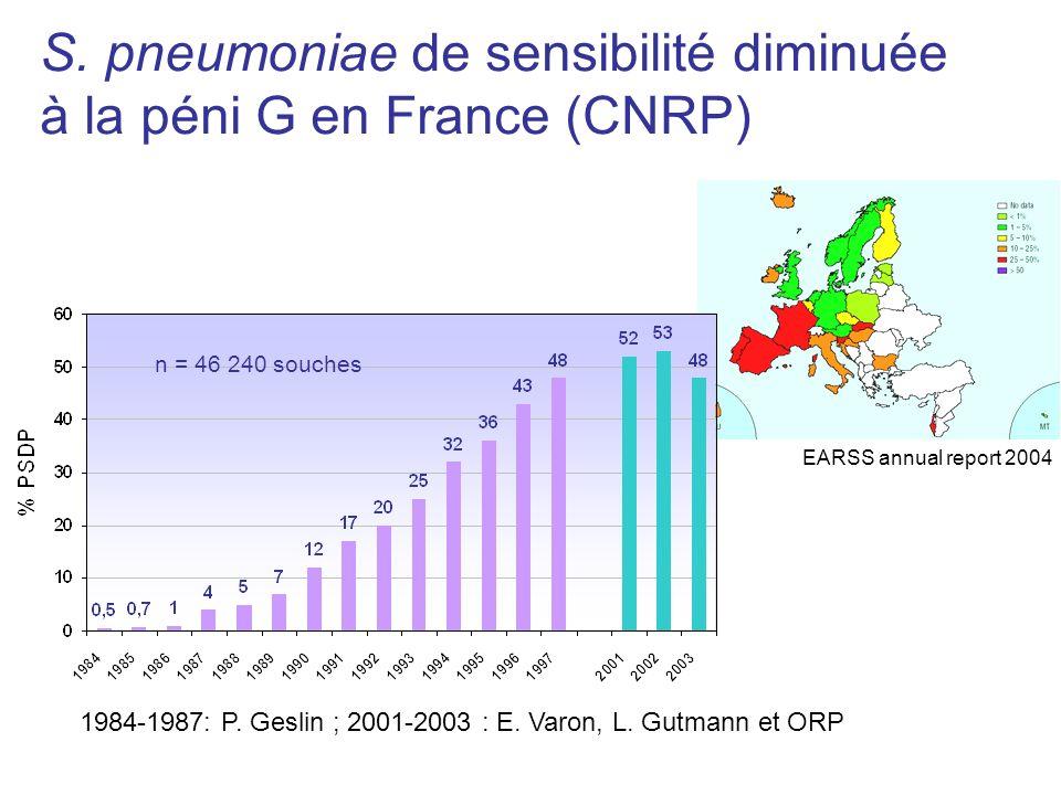 S. pneumoniae de sensibilité diminuée à la péni G en France (CNRP)