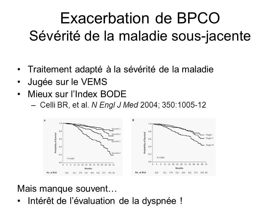 Exacerbation de BPCO Sévérité de la maladie sous-jacente