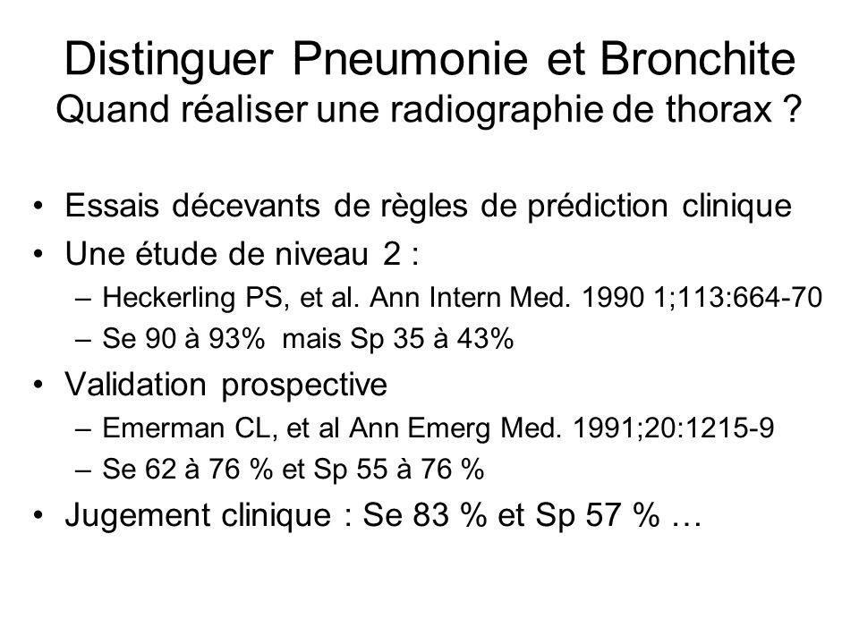 Distinguer Pneumonie et Bronchite Quand réaliser une radiographie de thorax