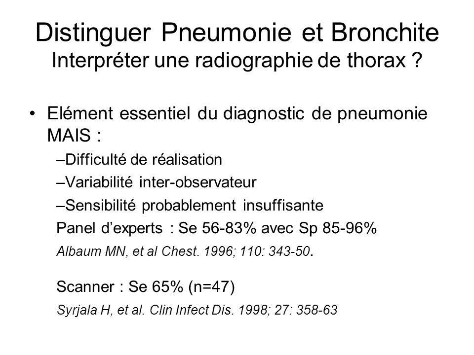 Distinguer Pneumonie et Bronchite Interpréter une radiographie de thorax