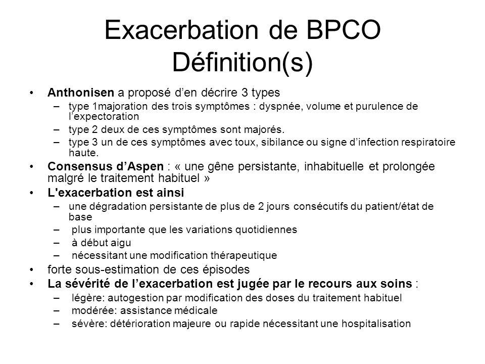 Exacerbation de BPCO Définition(s)