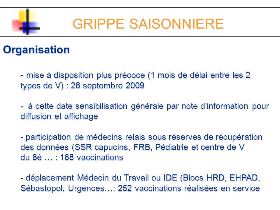 GRIPPE SAISONNIERE Organisation. mise à disposition plus précoce (1 mois de délai entre les 2 types de V) : 26 septembre 2009.