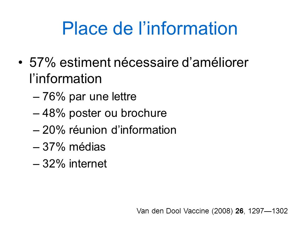 Place de l'information
