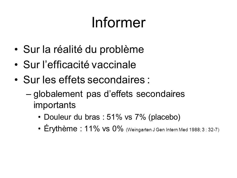 Informer Sur la réalité du problème Sur l'efficacité vaccinale